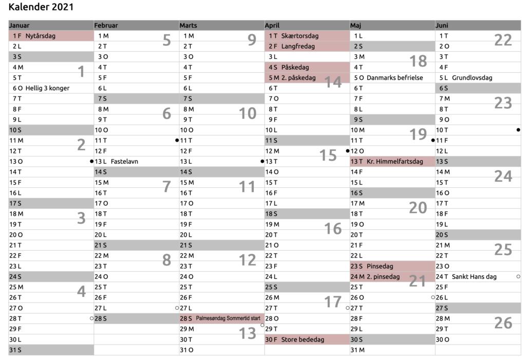 Ugenumre 2021 vist på kalender